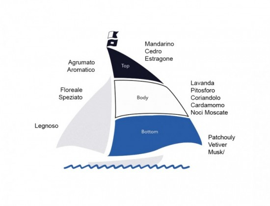 portofino-blu-eng-e1457729697118-550x420